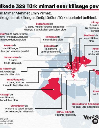 Kiliseye Çevrilen Türk Eserleri gazete haberleri (3)